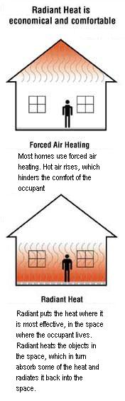 Radiant heating economical and comfortable for Warm toes radiant heat
