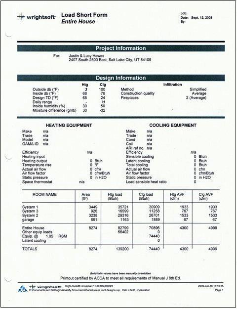 Mnl-9159] hvac manual j load calculations | 2019 ebook library.