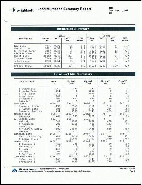 Heating and Air Conditioning (HVAC) sample assay report