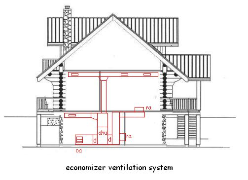 Beau VENTILATION SYSTEMS Clean Up The Air Pollution In Your Home!