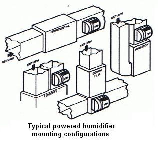 Powered Humidifier Installation on typical ac wiring diagram