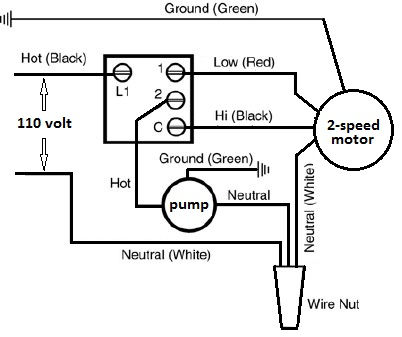 Cooler Wiring Schematic on room air conditioner wiring diagrams
