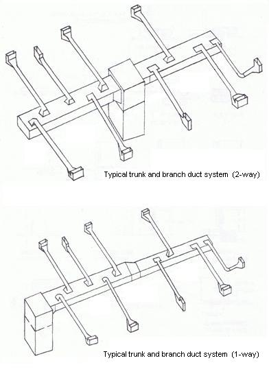 Hvac Drawing Tutorial
