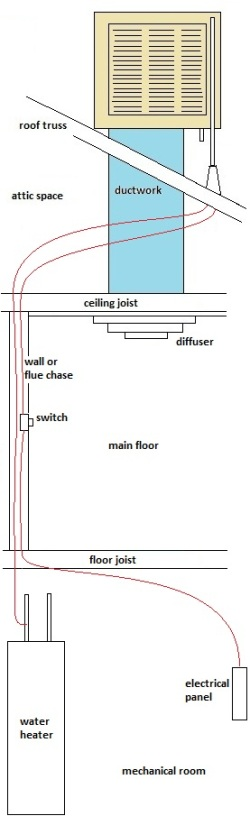 home cooler wiring diagram home image wiring diagram swamp cooler wiring swamp cooler evaporative cooler hvac on home cooler wiring diagram