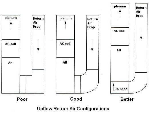 Hvac beginners ductwork manual d calculations manual j calculations for the do it yourselfer we hope this hvac beginners ductwork section will aid you in installing a problem free forced air system that you can brag to the solutioingenieria Image collections