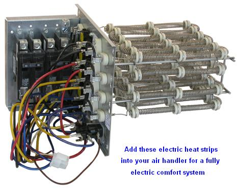 Electric heat strips in air handler for Electric heating system for house