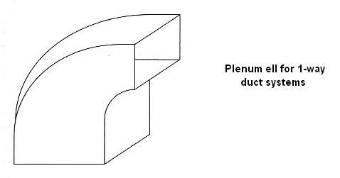 Hvac Beginners Ductwork Manual D Calculations Manual J