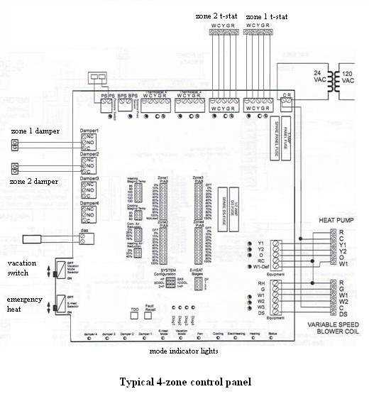 conditioner air conditioning wiring diagram with Zone Panel on Electrical Schematic Diagrams likewise Apac Air Conditioning Wiring Diagrams besides 8k2lb 2004 Chevy Silverado 4x4 Ext Cab 1500 Air Conditioning furthermore Ruud Air Conditioner Wiring Diagram besides 560639 American Standard Trane Heat Pump Air Handler Thermostat Not Wired Correct.